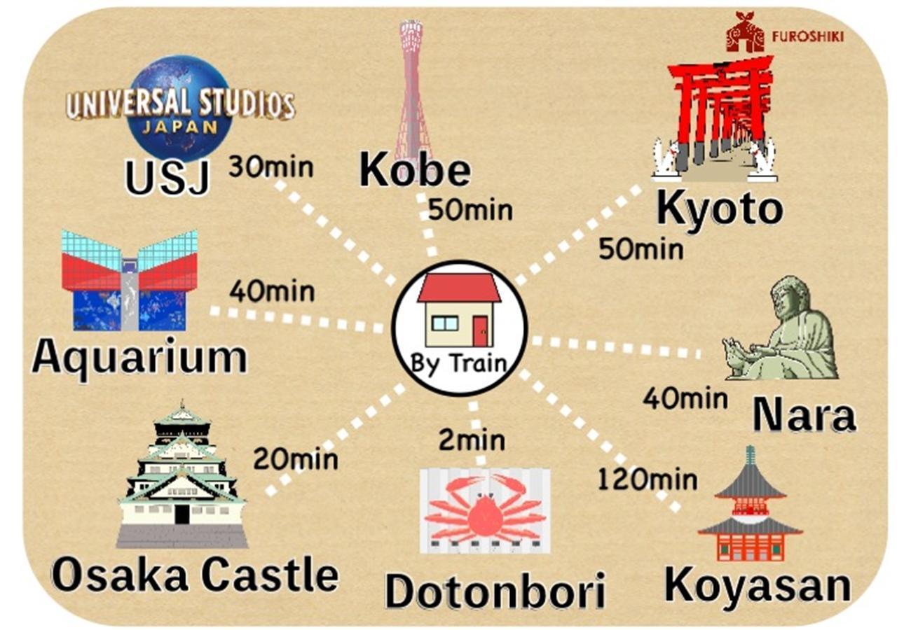 Use Furoshiki To Experience Lifestyle FS 1